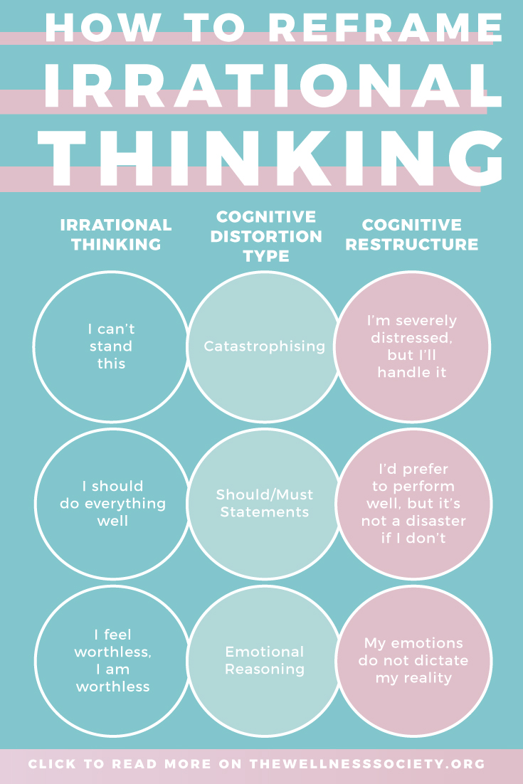 cognitive restructuring for anxiety