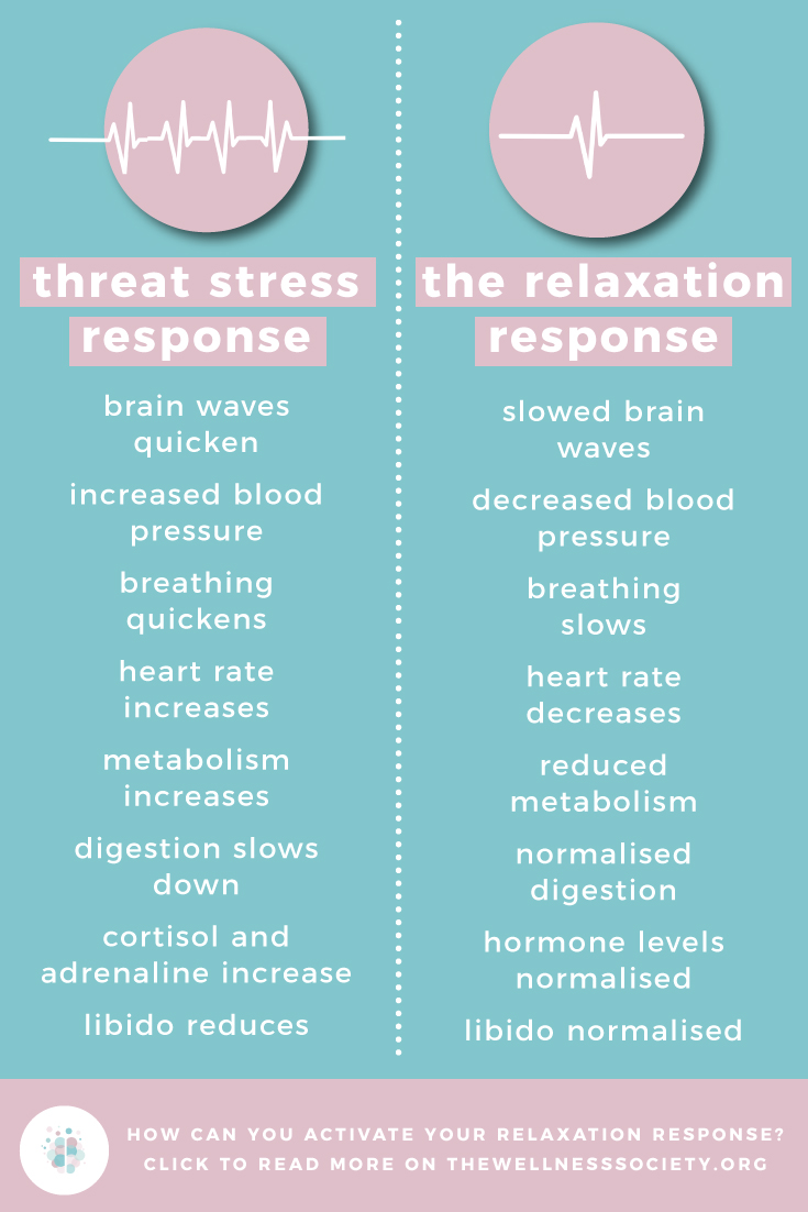 How the Relaxation Response Relieves Stress and Physical Anxiety
